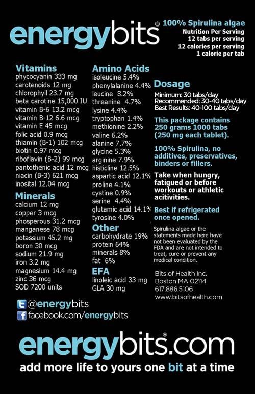 ENERGYbits Stats